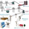 Elektrik sistemi nasıl çalışır? Sıralı bisiklet örneği ile açıklama- Nezih Kaya-Hayati Çetin